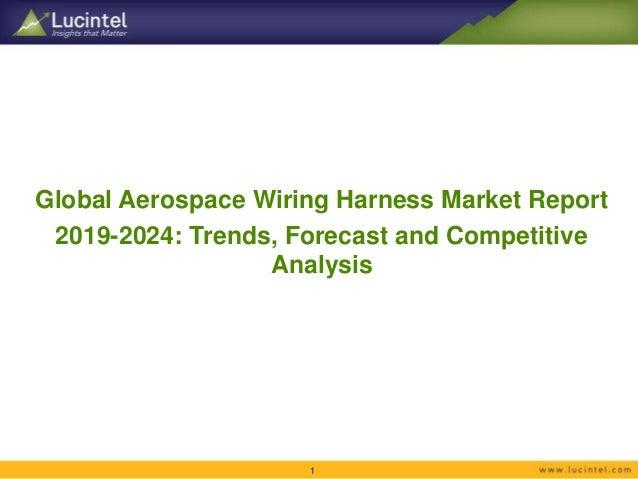 Aerospace Wiring Harnes