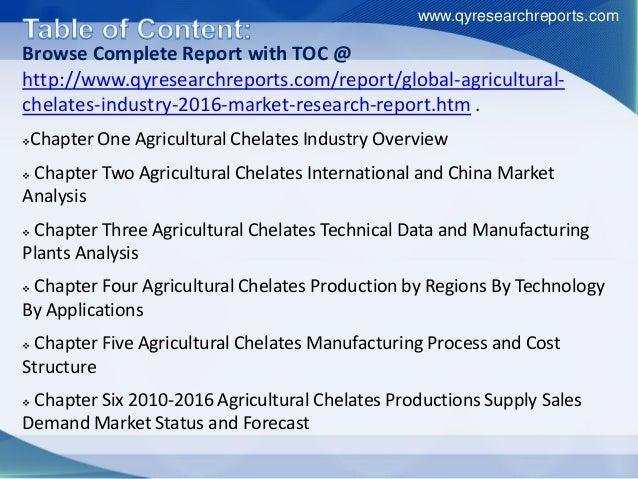 Keventer agro market analysis