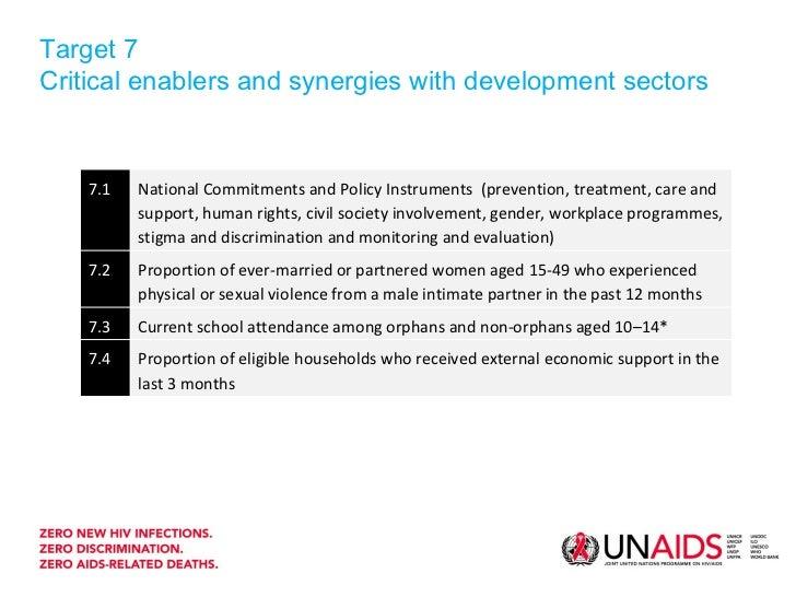 global aids progress report  an overview