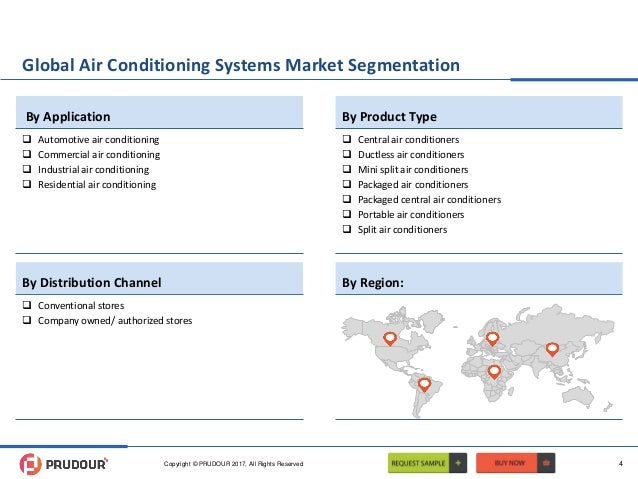 Global Air Conditioning Systems Market Segmentation  Automotive air conditioning  Commercial air conditioning  Industri...