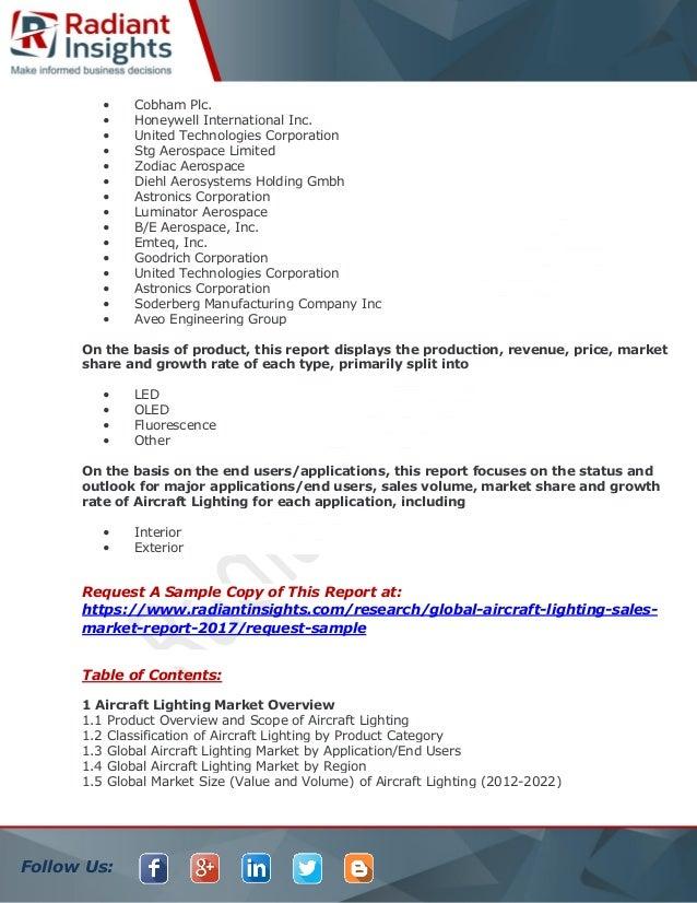 2.  sc 1 st  SlideShare & Aircraft Lighting Sales Market ShareSizeGrowth And Analysis Report u2026 azcodes.com