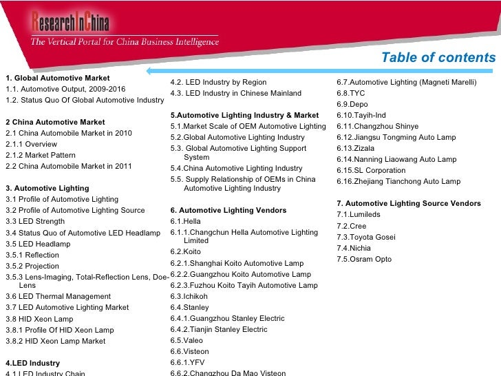 Global and China Automotive Lighting Industry is projected to grow to 30% in 2025