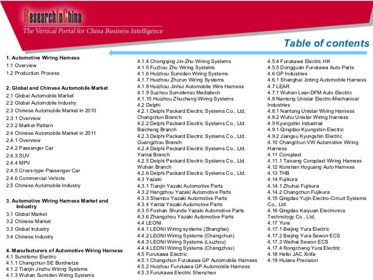 global and china electric wire industry Each of these product families offers a unique combination of electrical, chemical, mechanical and thermal properties (see fig during the 6th biannual all china international wire & cable industry trade fair at the shanghai new international expo center (sniec) from september 24 through 27, 2014,.
