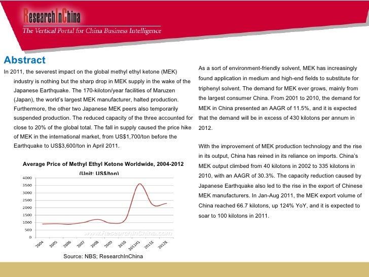 MEK Market Size Projected To Reach $01 Billion By 2024