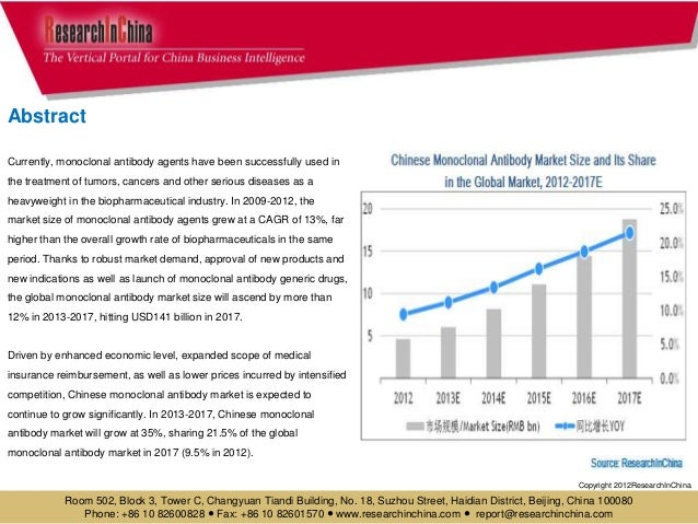 monoclonal antibody industry analysis 2013 2017 Her2 antibodies market - global industry analysis, size, share, growth, trends and forecast 2017 - 2025 size and share published in 2017-08-18 available for us$ 5795 at researchmozus.