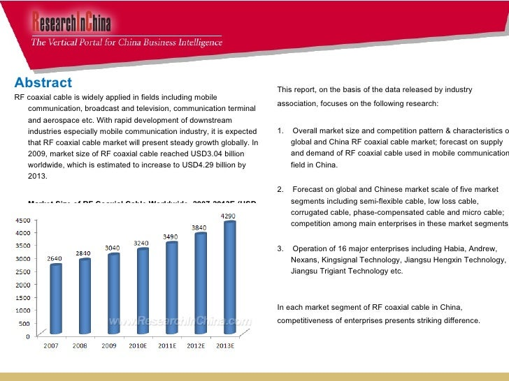 shop global china industrial laser industry report