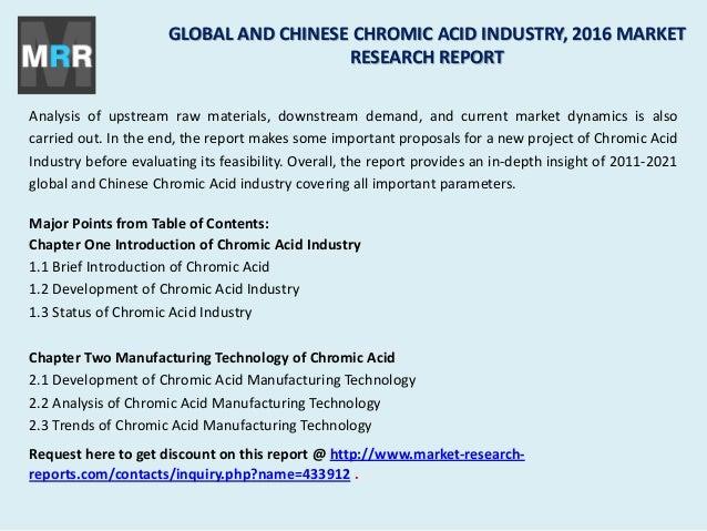 china zoledronic acid market Zoledronic acid price, wholesale various high quality zoledronic acid price products from global zoledronic acid price suppliers and zoledronic acid price factory,importer,exporter at alibabacom.