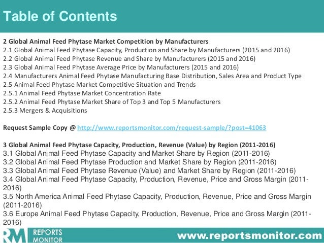 Global Animal Feed Phytase Market Trend Analysis
