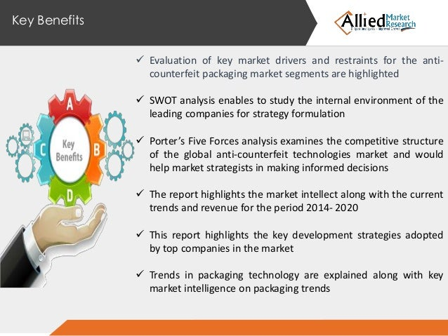 Global Anti-counterfeit Packaging (Food and Beverages) Market (Techno…