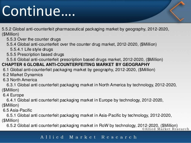 the global anti counterfeit packaging market It is estimated that the global anti-counterfeit packaging market would develop at a substantial cagr in the forthcoming years increasing demand for packed and trademarked products, growing .