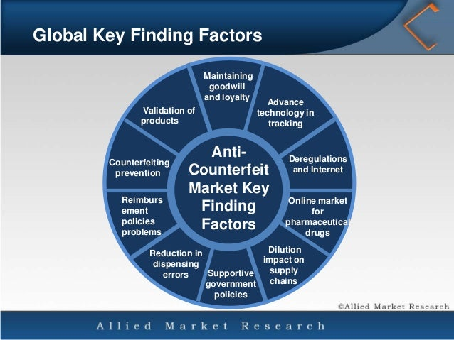 anti counterfeit pharmaceutical and cosmetics packaging global anti-counterfeit packaging market 2015-2019 anti-counterfeit packaging is the process of providing secure packaging to products to reduce counterfeiting or imitation, thereby improving the safety of packaged goods.
