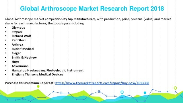 Global Arthroscope Market Detailed Analysis by Types & Applications w…