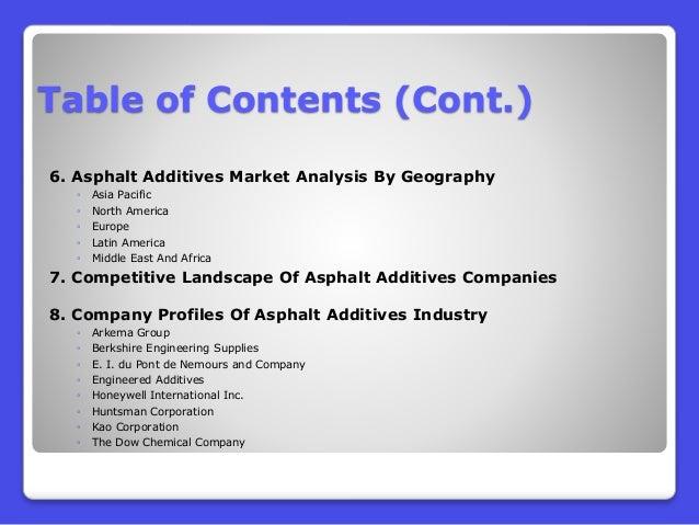 Global Asphalt Additives Market Industry Analysis Report