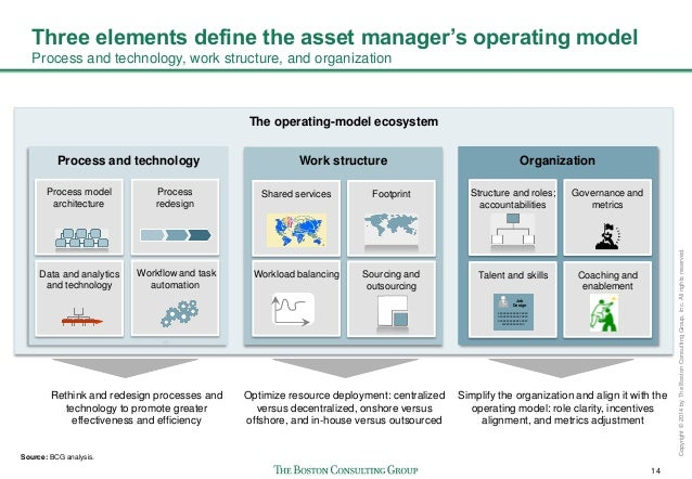 Global Asset Management 2014 Steering The Course To Growth