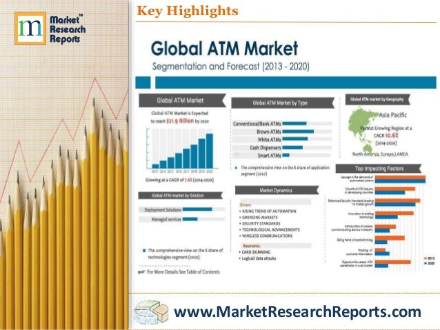 global and china atm market report See inside for further details the global wireless m2m market the global wireless m2m market is the fourth consecutive report analysing the latest market.