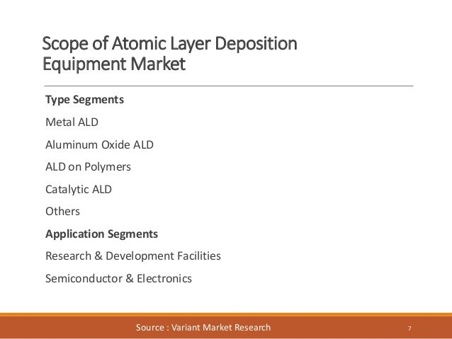 Global Atomic Layer Deposition Market