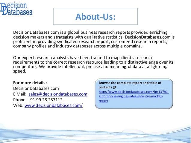 Environmental Industry Companies