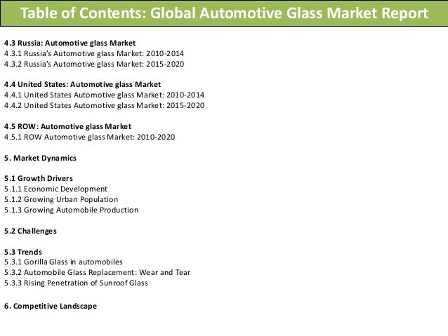 A Strategic Outlook for the Global Composite Materials Market to 2028