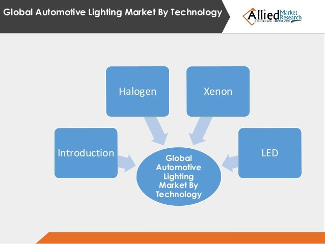 global automotive lighting market 2020 forecasts An interactive data visualization platform with online access to global forecasts spanning the energy, utility, transportation, and buildings industries.