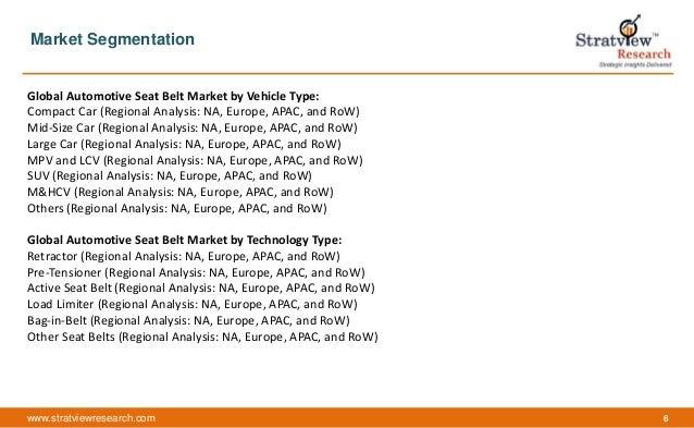 Global automotive seat belt market