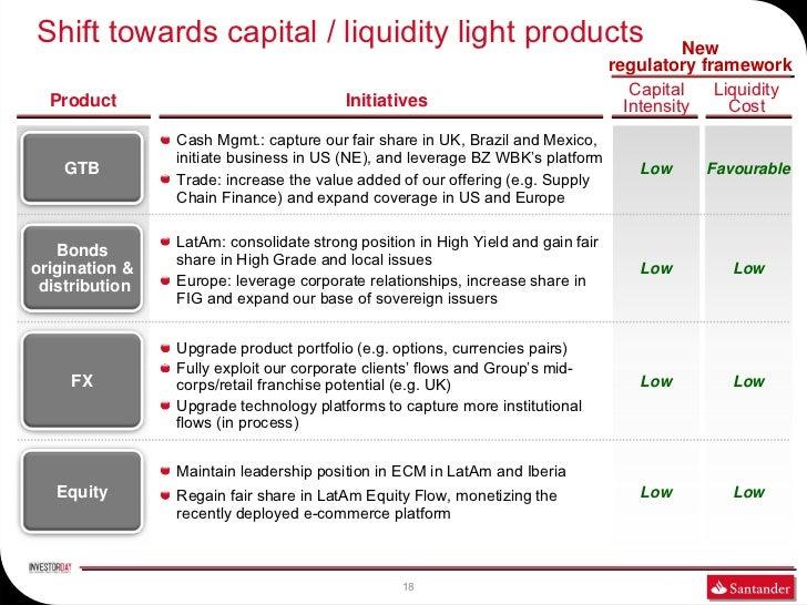 Shift towards capital / liquidity light products                                           New                            ...