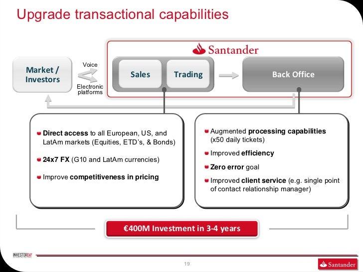 Upgrade transactional capabilities                 Voice Market /                      Sales        Trading               ...
