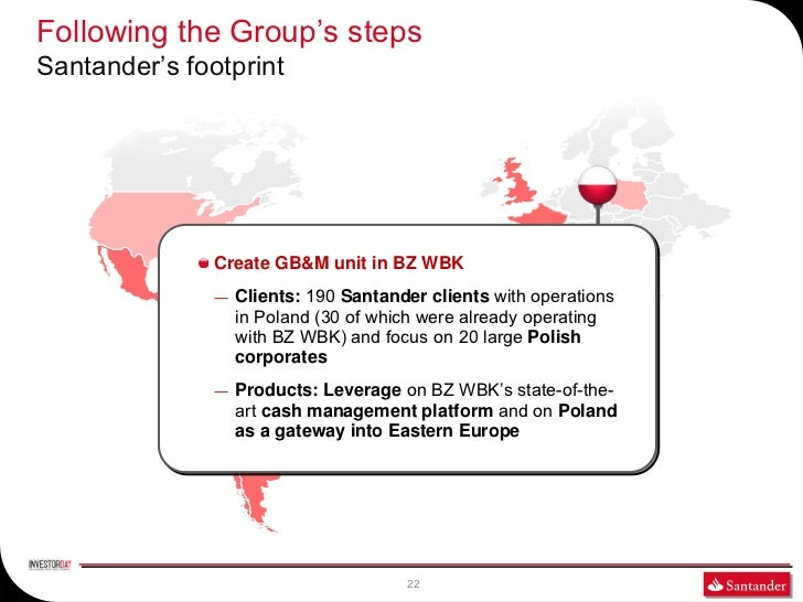 Following the Group's stepsSantander's footprint               Create GB&M unit in BZ WBK               ―   Clients: 190 S...