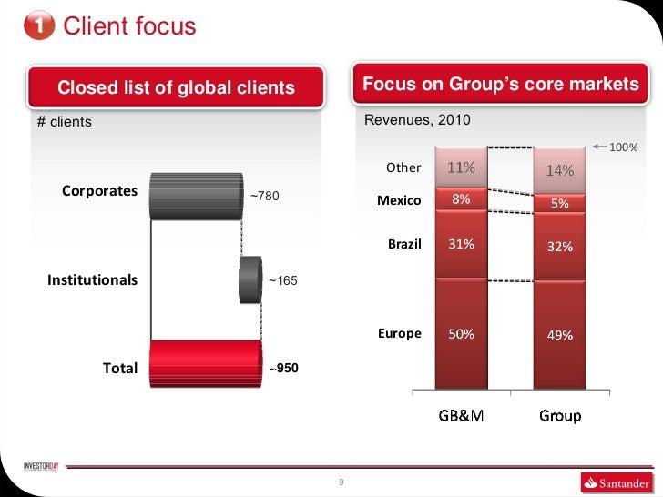 1     Client focus     Closed list of global clients       Focus on Group's core markets# clients                         ...