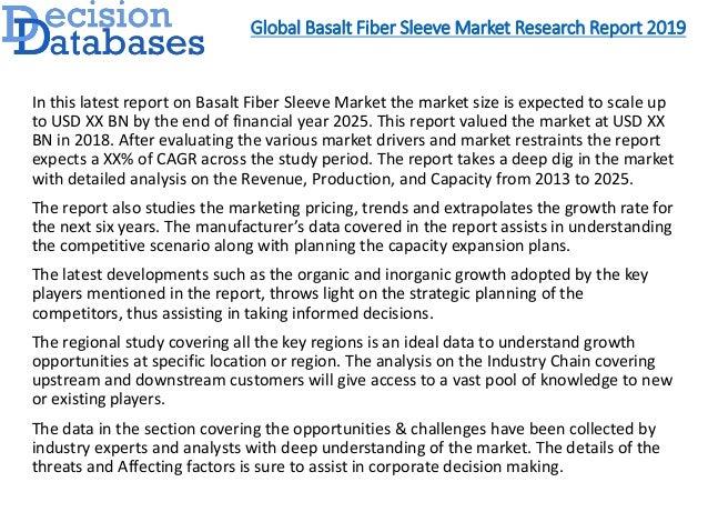 2019 Basalt Fiber Sleeve Market Report: Latest Industry