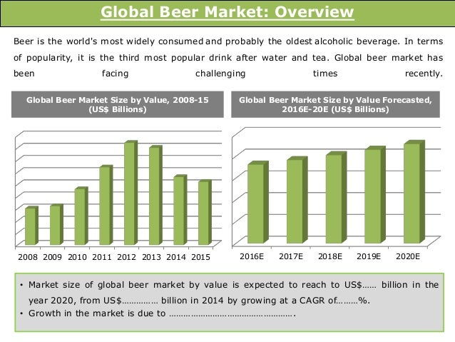 Craft Beer Market: Global Industry Analysis, Size, Share, Growth, Trends, and Forecasts 2016–2024
