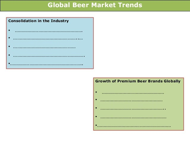National Beer Sales & Production Data