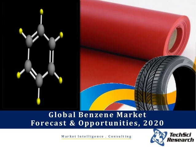 Benzene industry overview forecast for