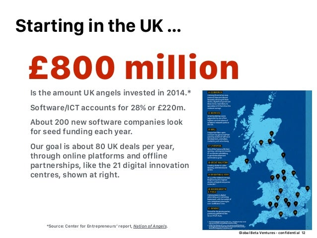 Global Beta Ventures - confidential Starting in the UK … 12 £800 millionIs the amount UK angels invested in 2014.* Softwar...