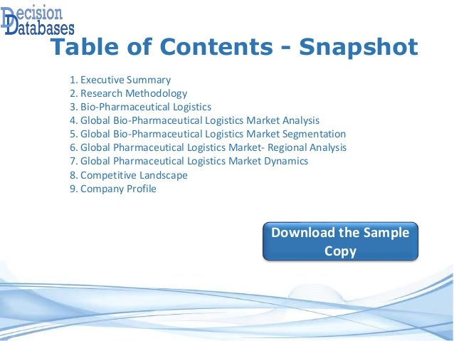 Table of Contents - Snapshot Download the Sample Copy 1. Executive Summary 2. Research Methodology 3. Bio-Pharmaceutical L...