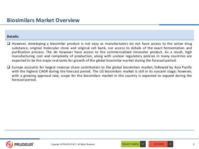 Biosimilars Market worth 263 Billion USD by 2023