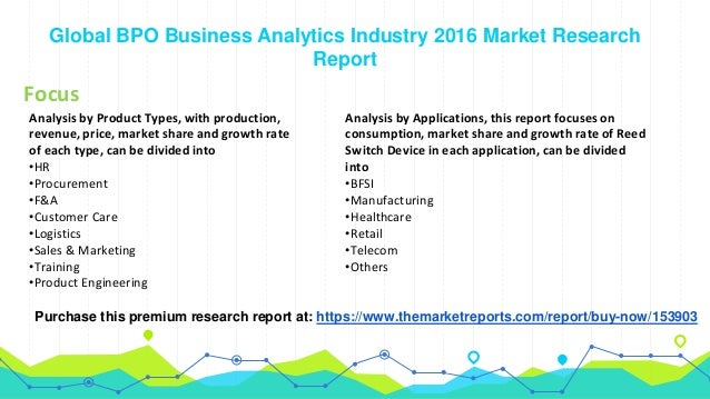applications of data analytics by industry