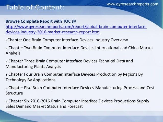 Brain Computer Interface Market