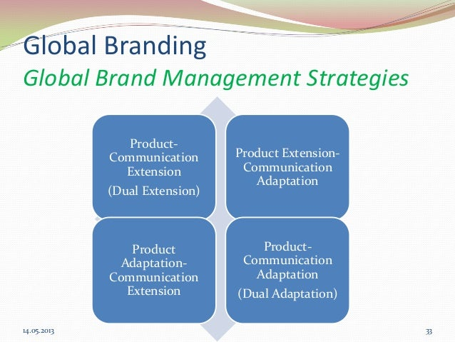 international branding strategies Careers in international business management –bbm,mba,cat,business school,job opportunities - duration: 4:22 freshersworldcom jobs & careers 87,114 views.