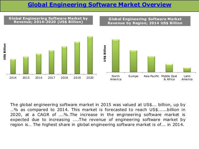 """global bim market Research and markets has announced the addition of the """"global building information modeling (bim) market: (2017-2021 edition)"""" report to their offering the global bim market has increased over the years and is expected to grow significantly during the years 2017-2021."""