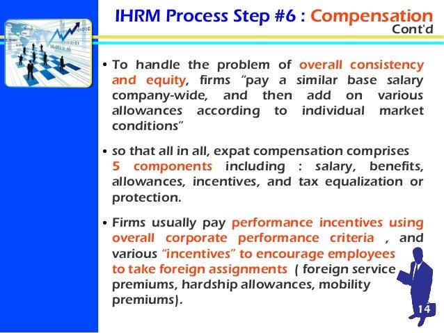 international human resource management exam questions