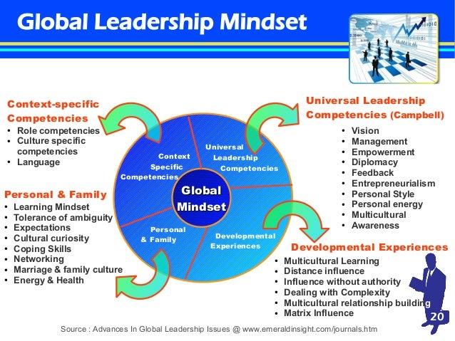 Leadership in Globalized World