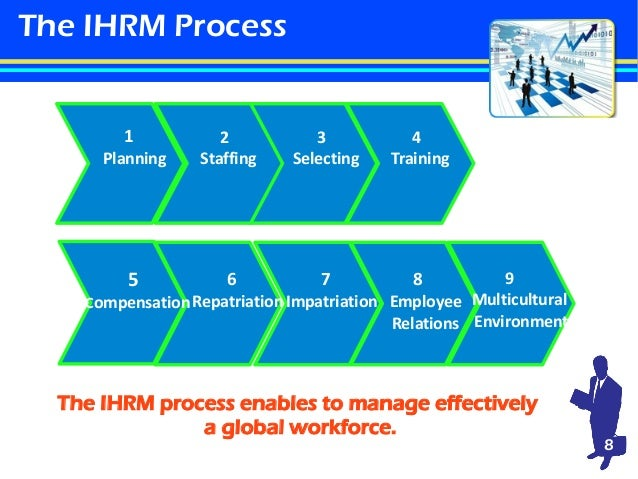 international hrm staffing policies Polycentric staffing policy is where staffing involves human resource policies that are created at the local level for the specific context of the local operations in polycentric staffing, a company will hire host-country nationals for positions in the company from mail room clerks all the way up to the executive suites.