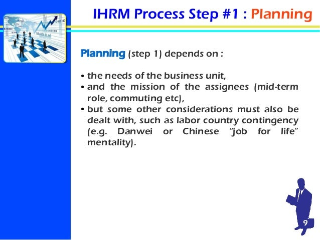 international hrm in globalized business management essay Strategic human resource management essay questions what is the relationship between strategic human resource management (shrm) business strategies and hrm functions it has thus led to the evolution of strategic international human resource management.