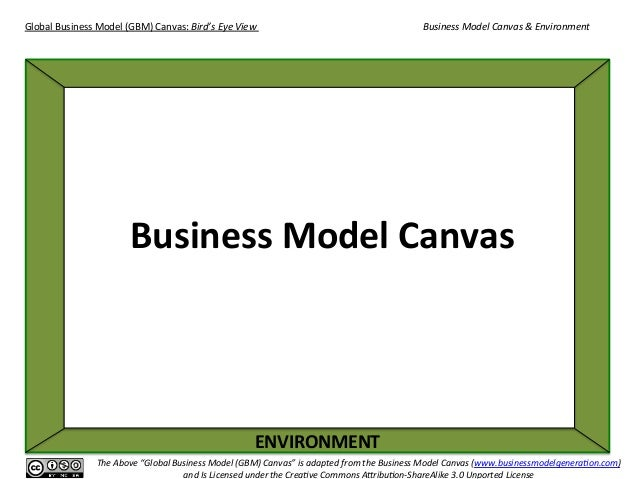 ENVIRONMENT	    Global	   Business	   Model	   (GBM)	   Canvas:	   Bird's	   Eye	   View	    Business	   Model	   Canvas	 ...