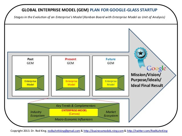 google glass marketing mix