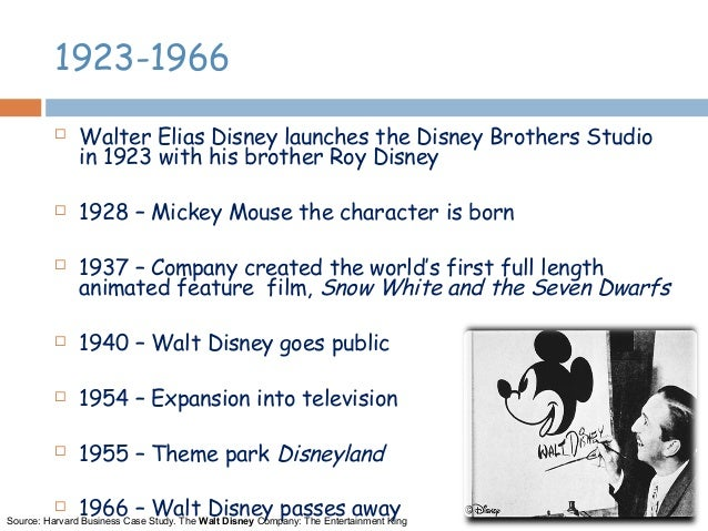 walt disney transnational strategy Start studying bus 497a chakravarty test 2 learn (such as walt disney) the transnational strategy often produces lower performance than does the.
