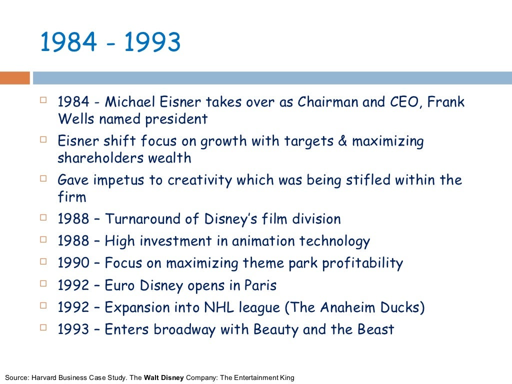 walt disney transnational strategy Here is a list of assets owned by the walt disney company the following are wholly owned and operated by disney, unless otherwise indicated the walt disney studios.