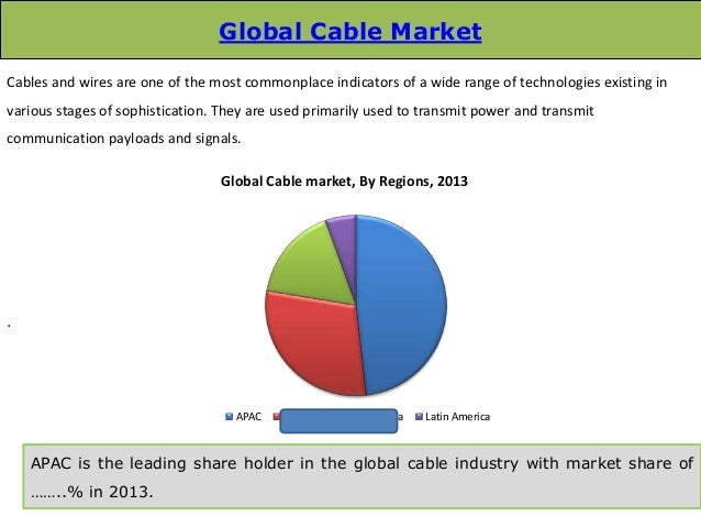 Global Cable Market: Trends & Opportunities (2014-19) - New Report by…