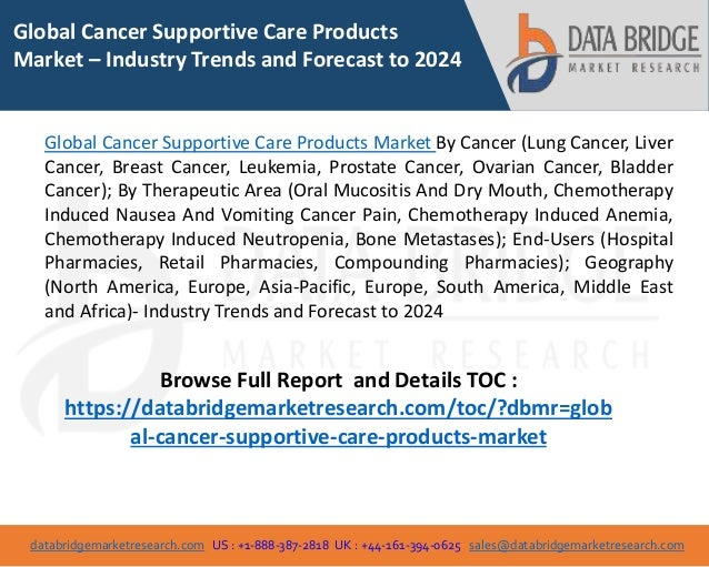 Global Cancer Supportive Care Products Market – Industry