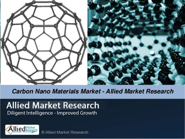 Carbon Nano Materials Market - Allied Market Research